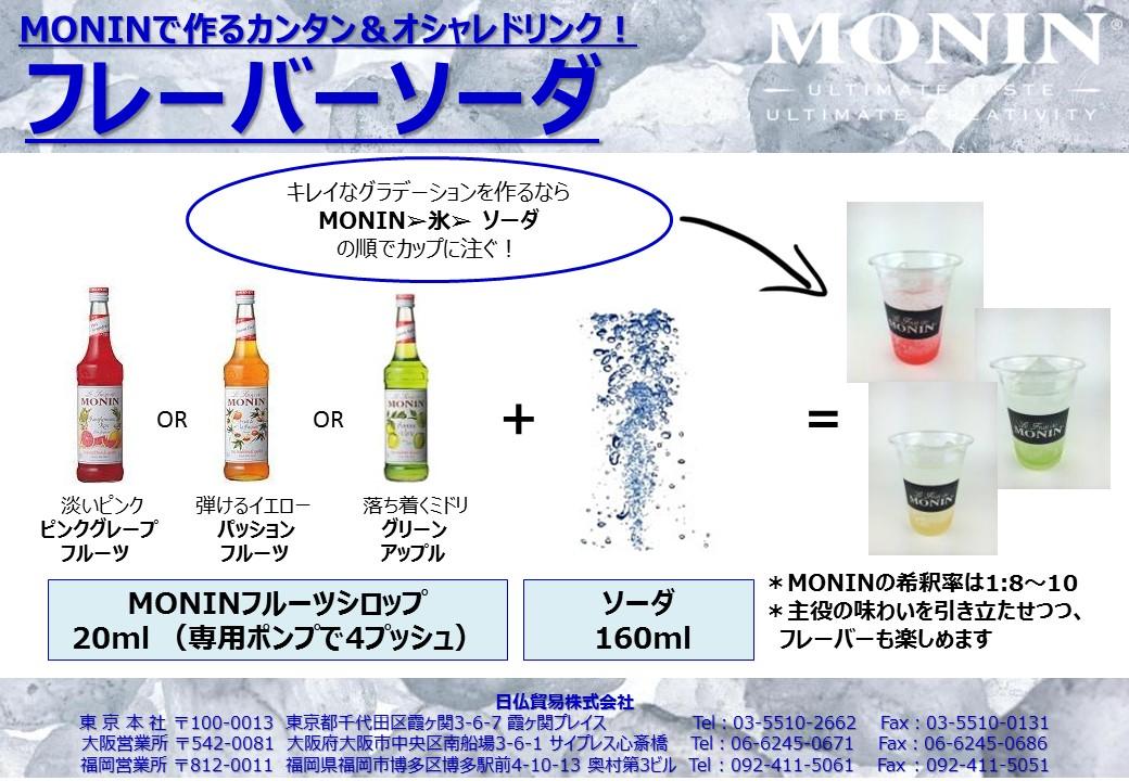 モナンシロップを使ったフレーバーソーダのご提案