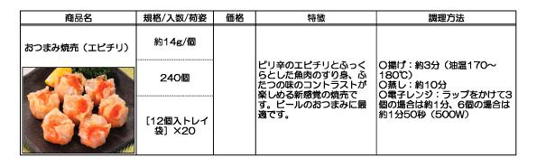 おつまみ焼売(エビチリ)の詳細