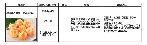 おつまみ焼売(明太たまご)の詳細