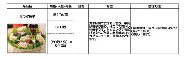 おつまみ焼売(エビチリ)サラダ餃子の詳細